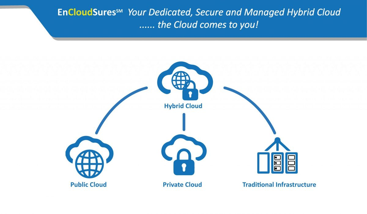 EnCloudSures SM Graphic